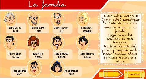 La familia.  Educacion infantil. eloviparo