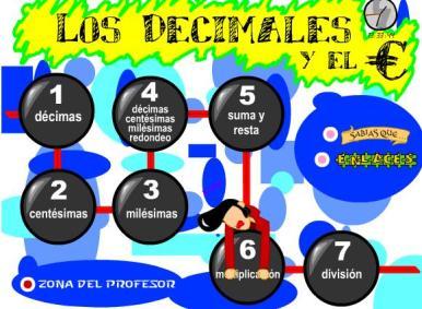 decimales y euros. números decimales. eloviparo