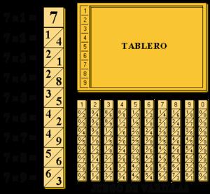 300px-abaco_de_napier_tablero_y_varillas