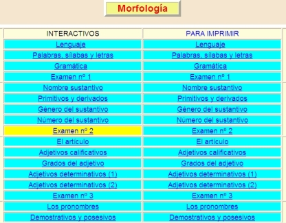 external image morfologia-de-las-palabras1.jpg?w=416&h=211