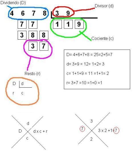 prueba-del-9-3