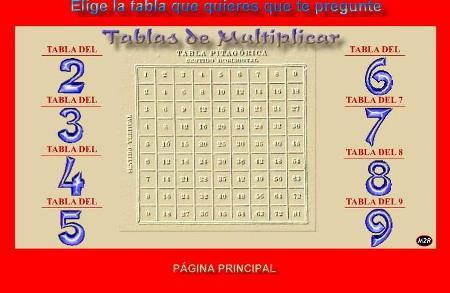 tabals multiplicar1