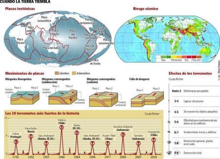 [principales+terremotos+hist--647x468.jpg]
